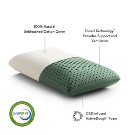 ZONED Zoned - ACTIVEDOUGH CBD Pillow w/spray