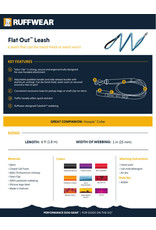 Flat Out Leash: Lotus, os