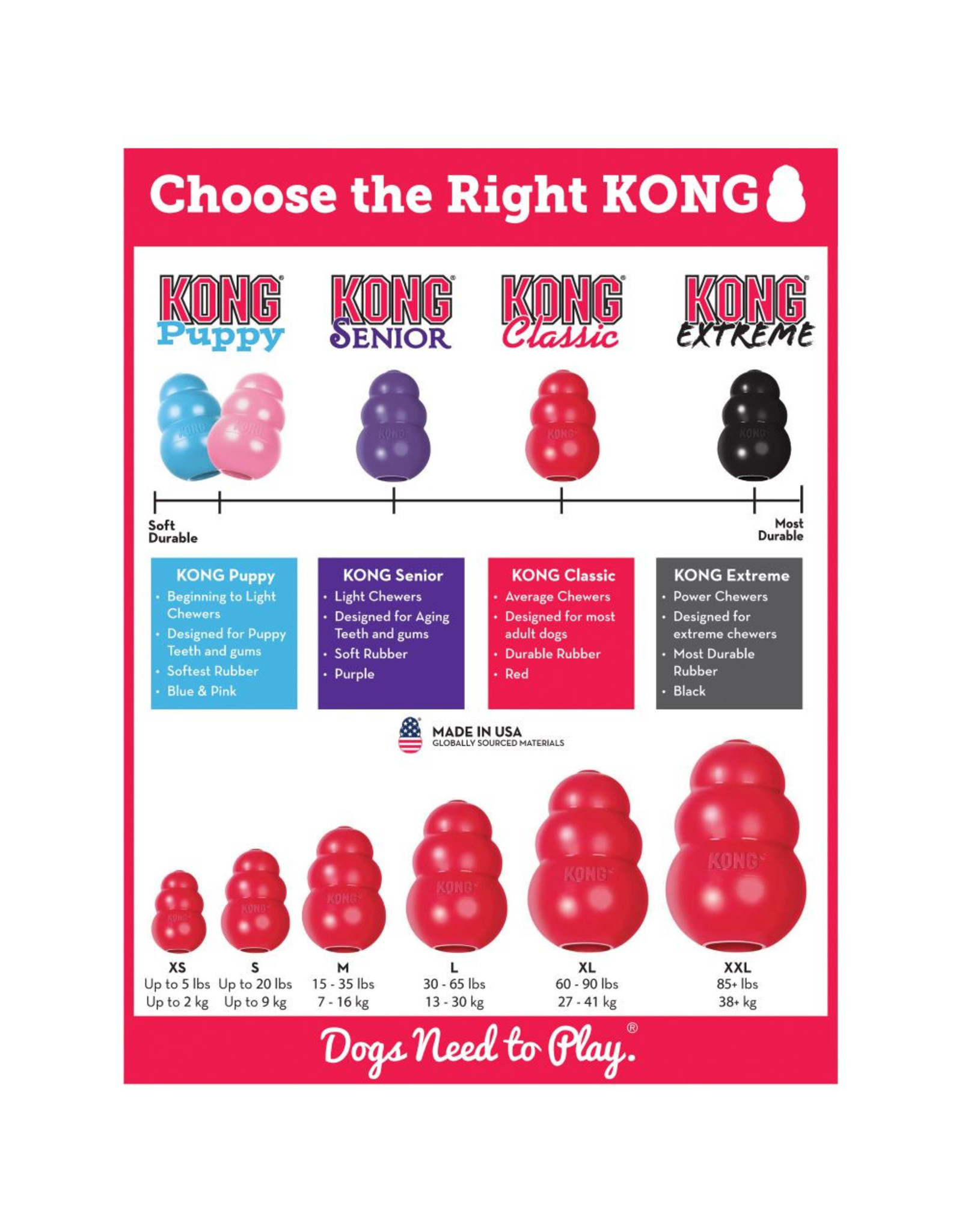 Kong Classic Kong: red, XXL
