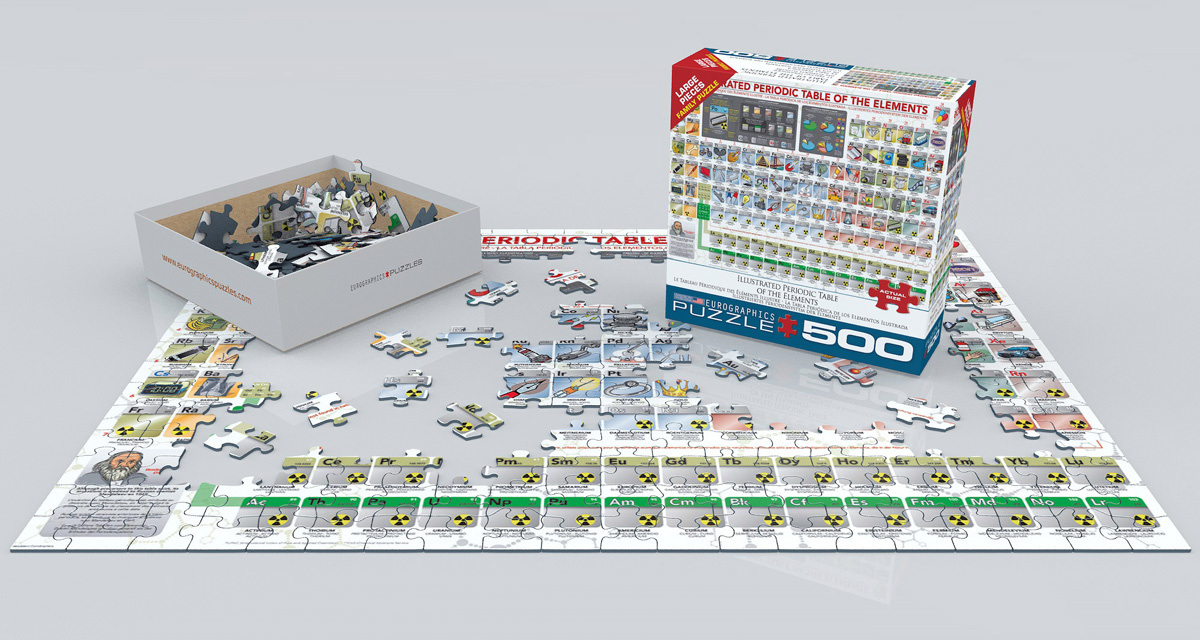 Illustrated Periodic Table of Elements 500 pc