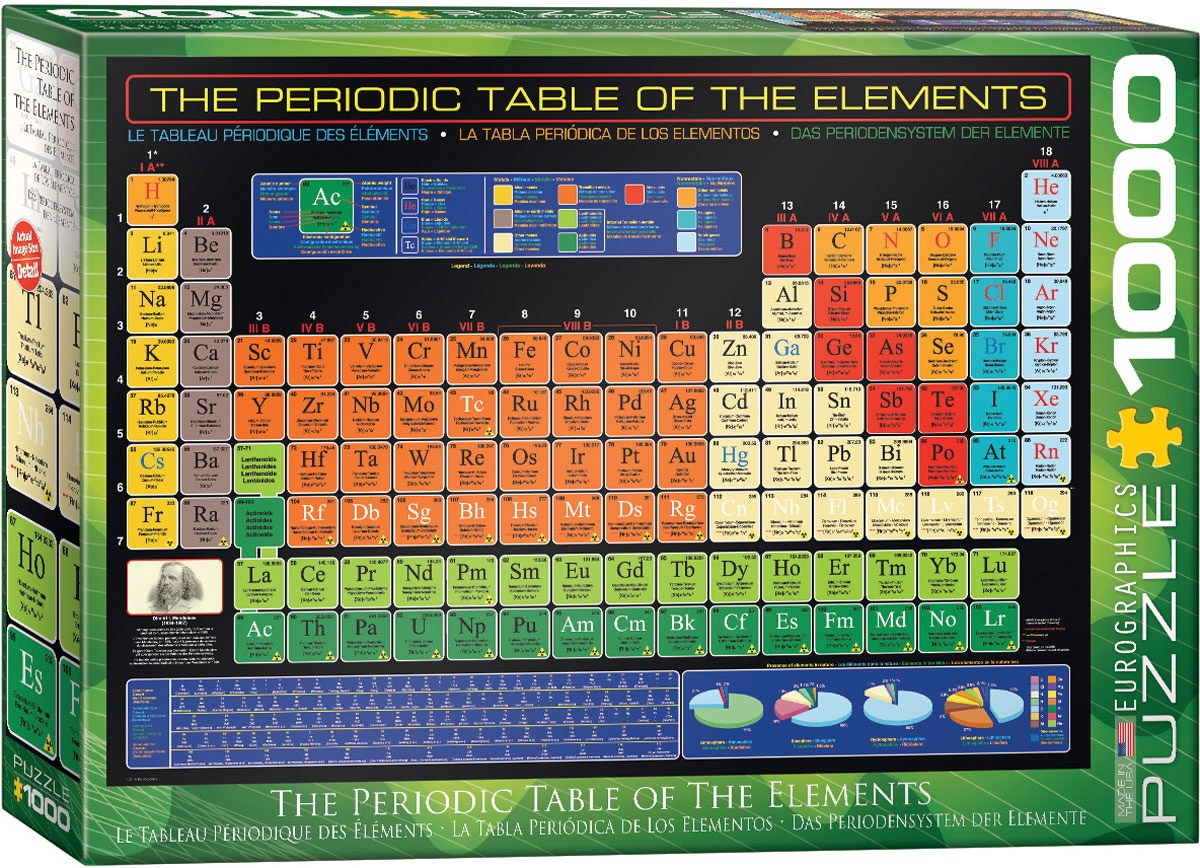 EuroGraphics The Perodic Table of Elements