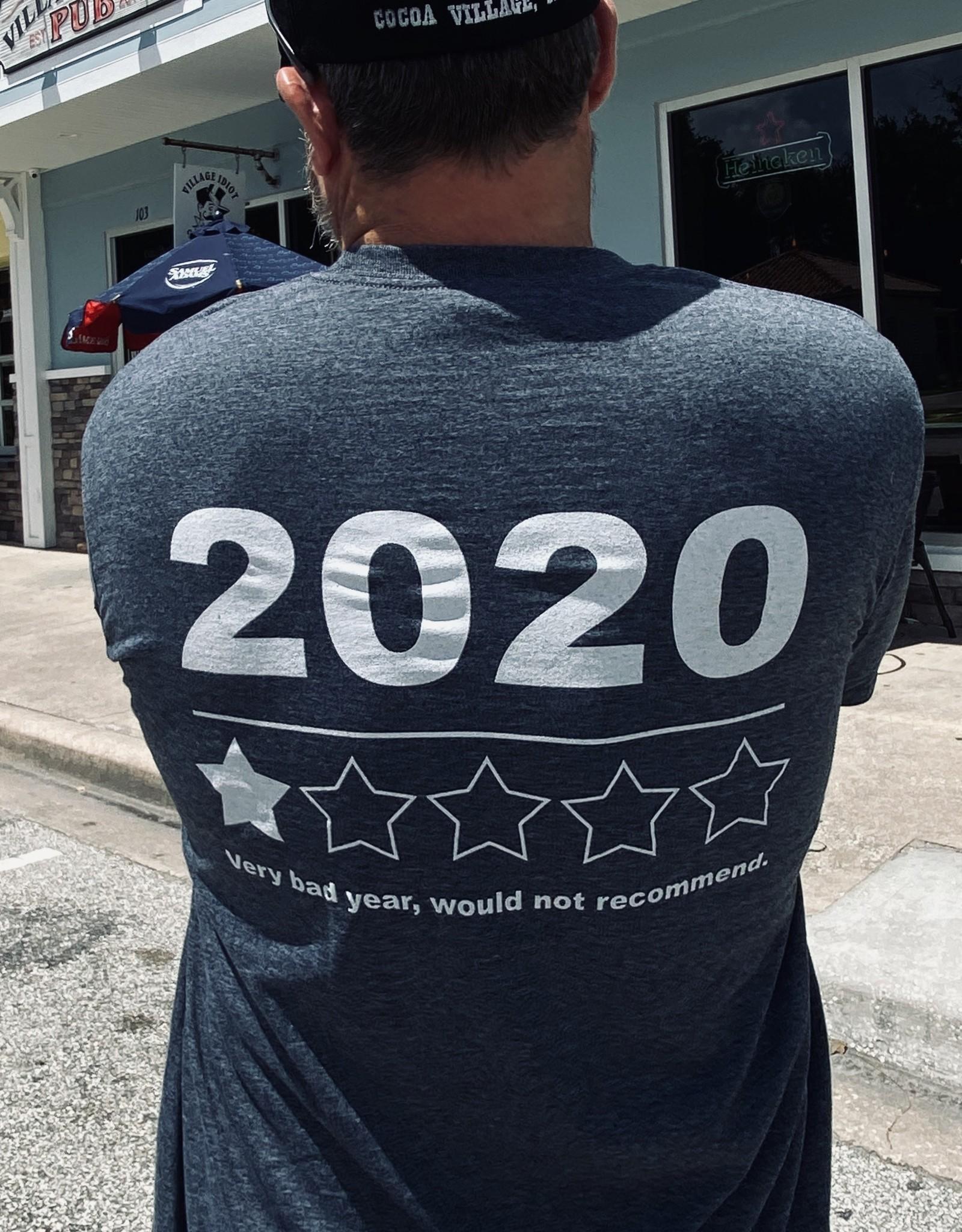 Idiot Strong 2020