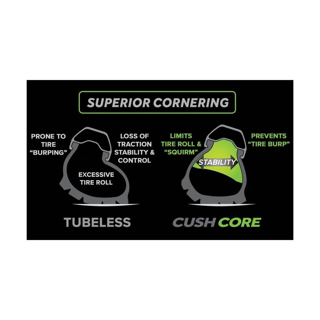 CushCore CushCore Pro Tubeless Tire Insert with Valve - Single
