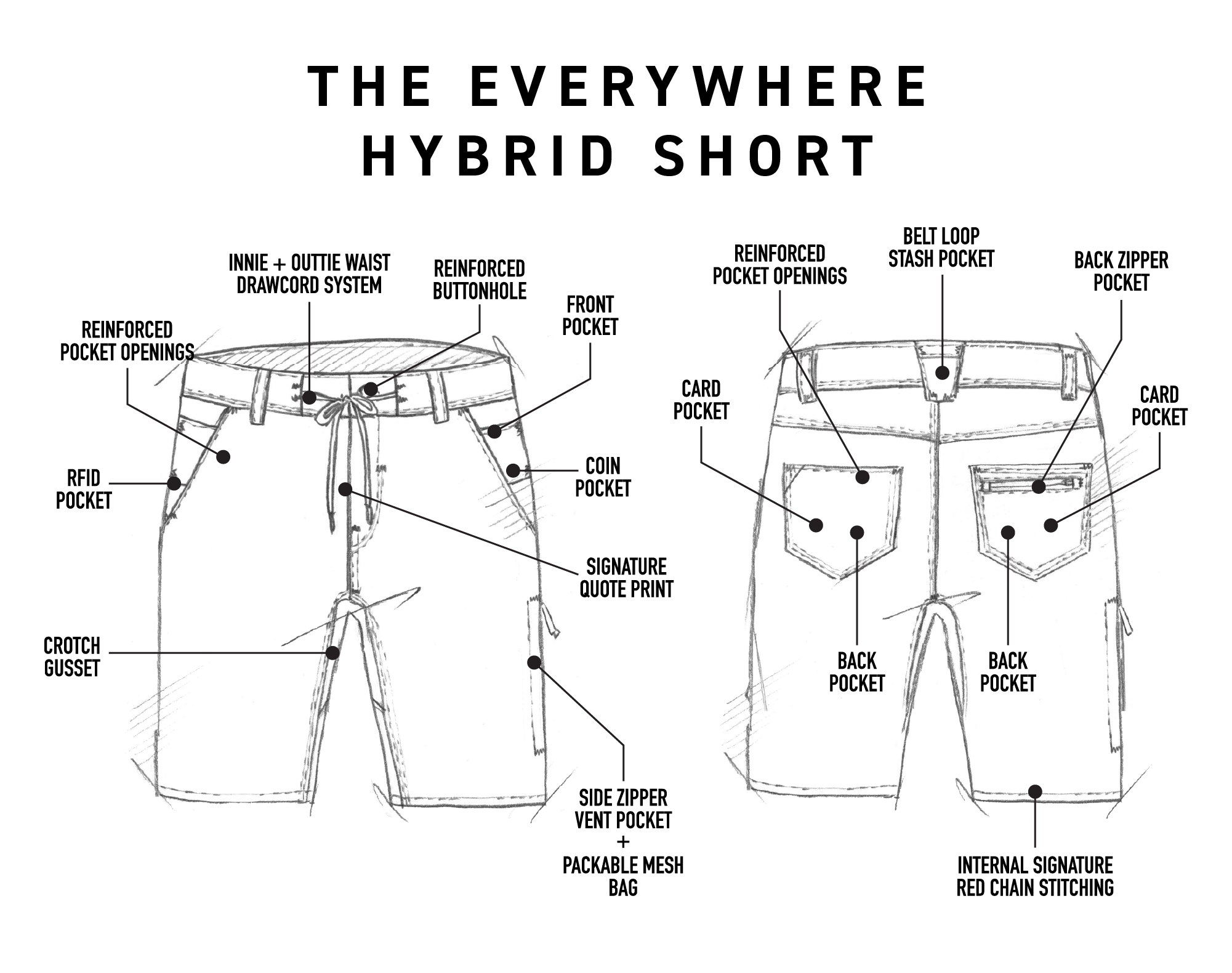 686 686 M's Everywhere Hybrid Short - Relaxed Fit