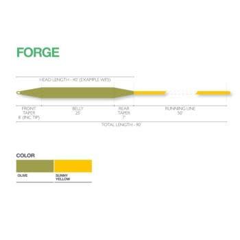 AIRFLO AIRFLO FORGE WF4 FLOAT Sunny Yellow/Lichen Green
