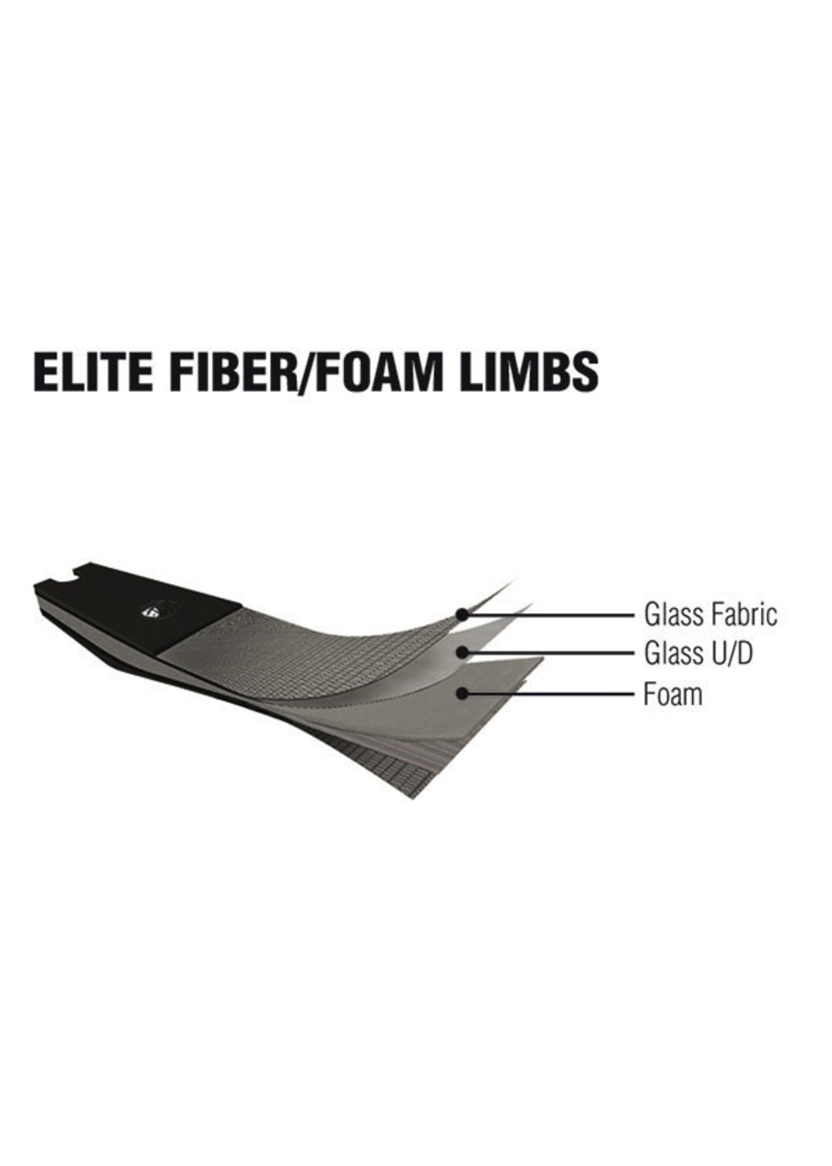 SF SF Archery Limbs Elite Fiber