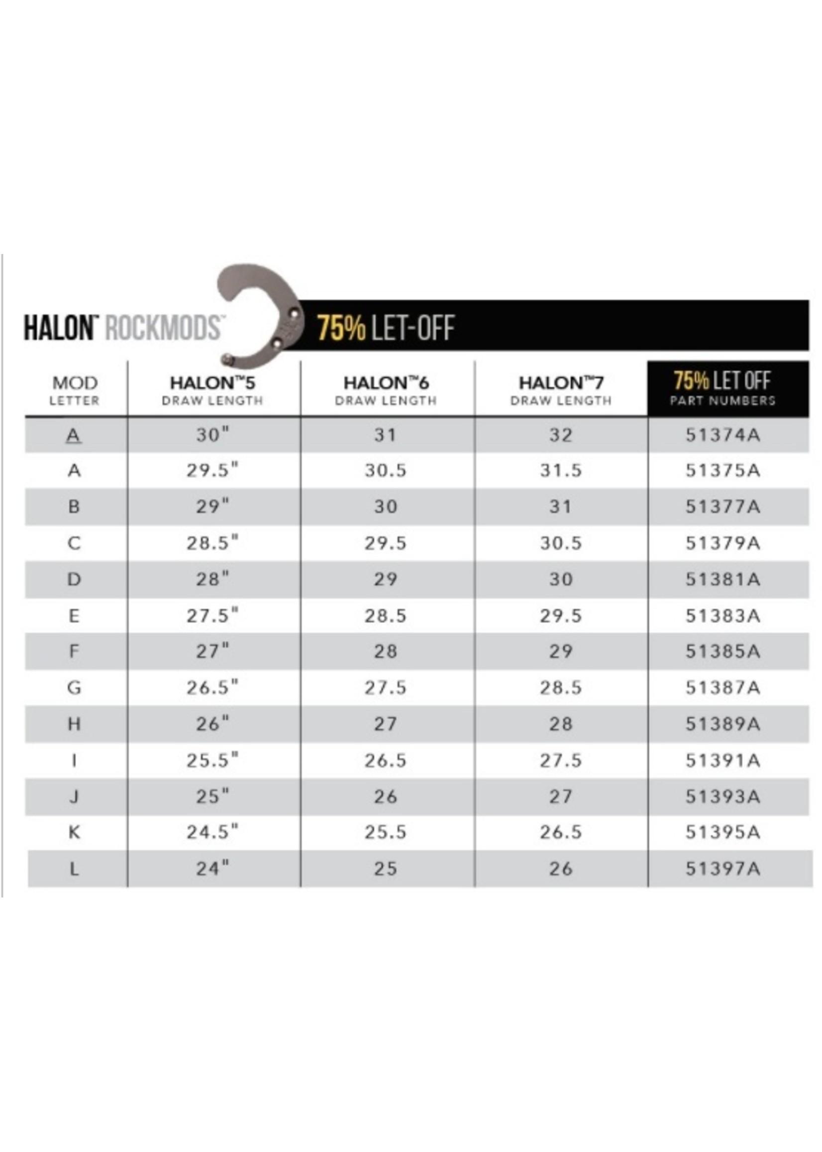 Mathews Inc Mathews Halon Module