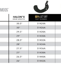Mathews Inc Halon X Module