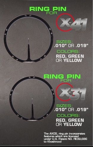 AXCEL SIGHTS Axcel Pin and Ring for Scope