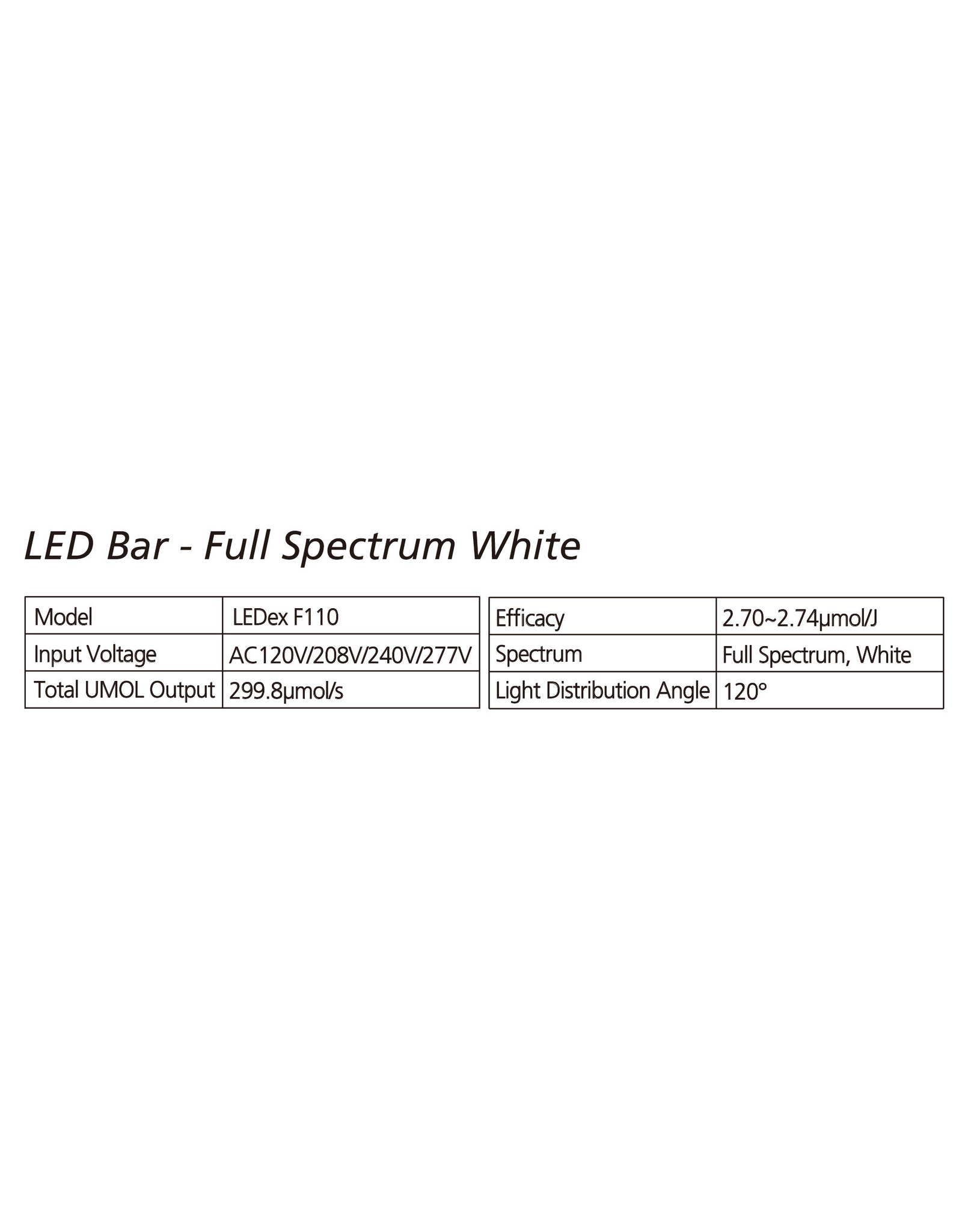 Nanolux Nanolux LEDex Full Spectrum White Bar 110w