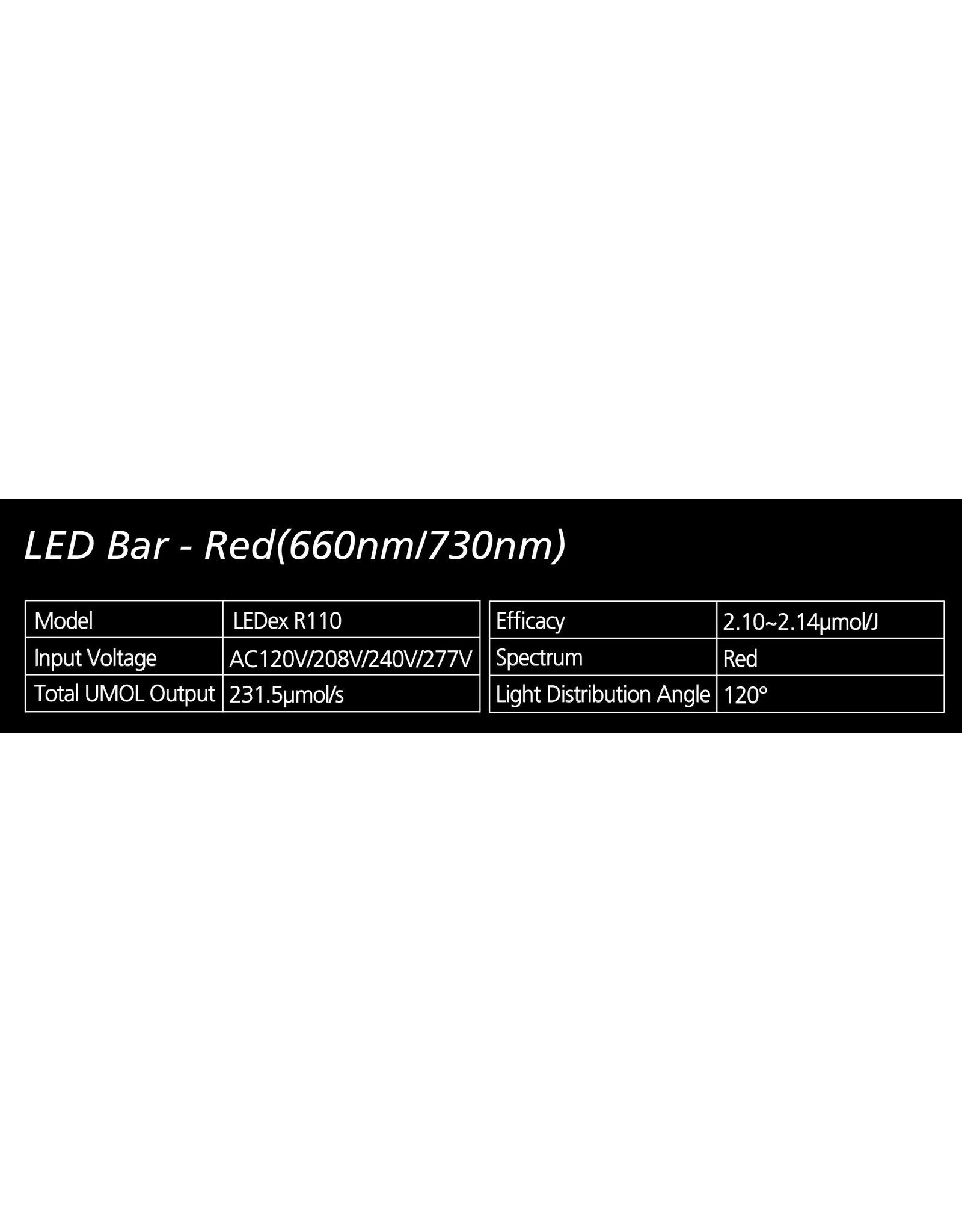 Nanolux Nanolux LEDex Red Bar (660/730nm)
