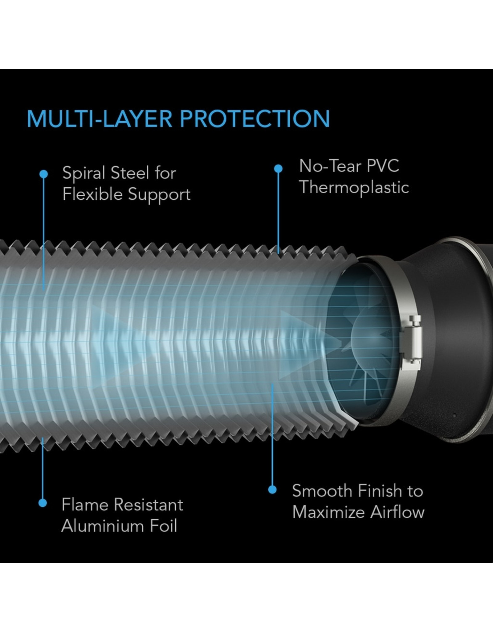 """AC Infinity AC INFINITY, Flexible Four-Layer Ducting, 4"""", 25-Ft Long"""