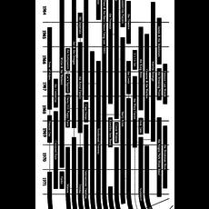 R. Biesinger Raymond Biesinger | Edmonton Band Chronology 1950-2010 History