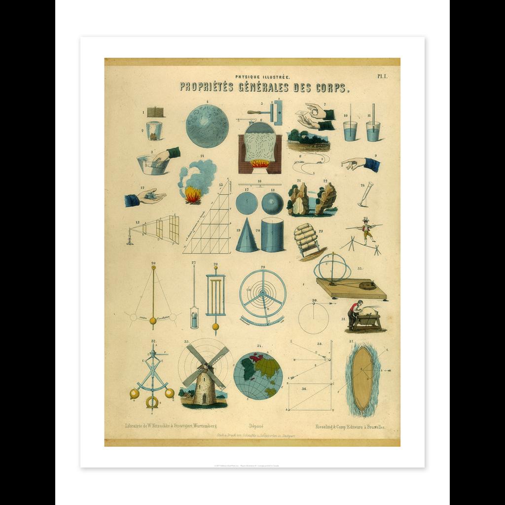 Bee Waeland Educational Series | Physics Illustration II