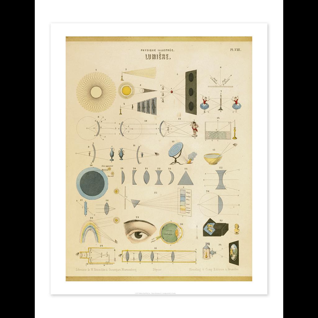 Bee Waeland Educational Series | Physics Illustration III