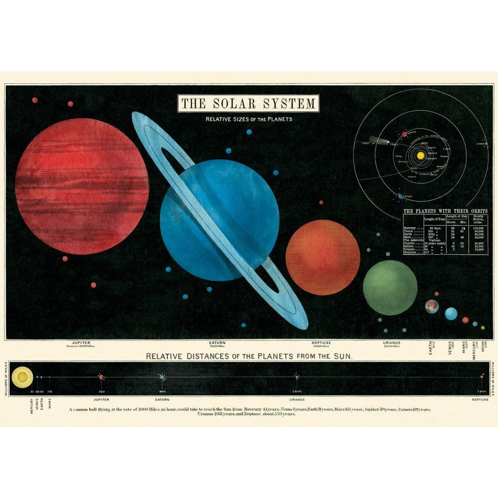 Cavallini Solar System Wrap Sheet