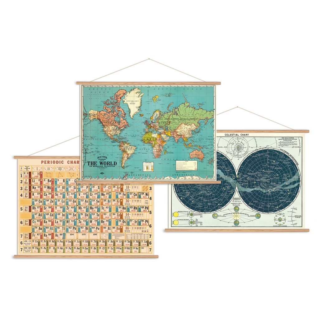 Cavallini Vintage Poster Kit - Horizontal