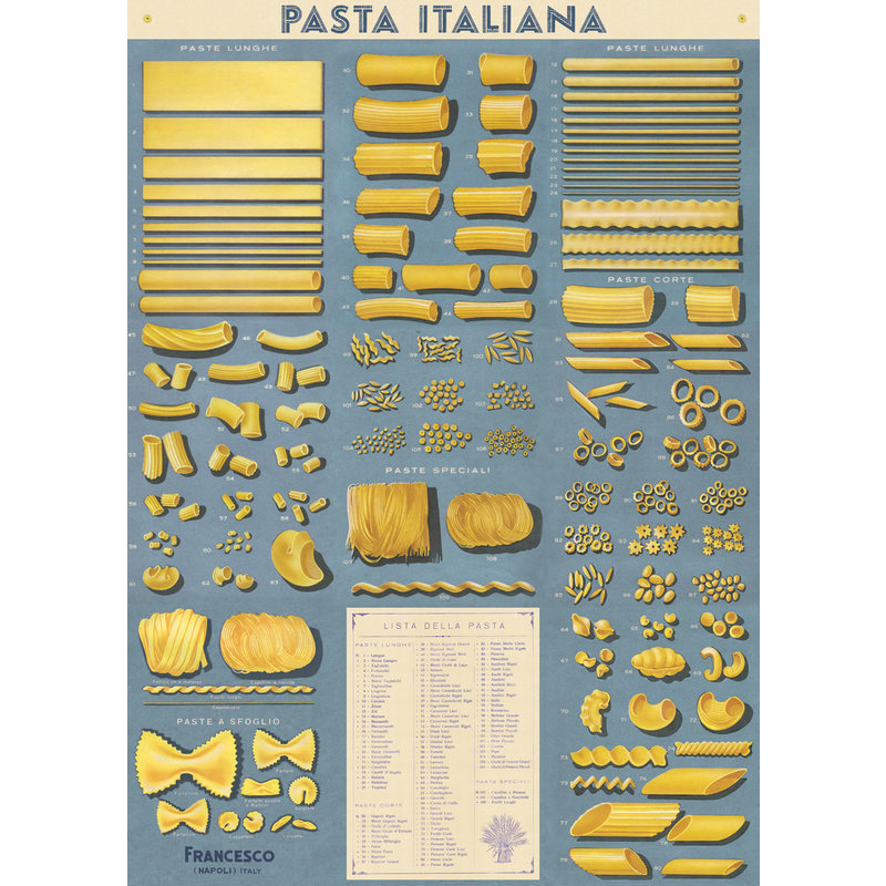 Cavallini Pasta Italiana Wrap Sheet