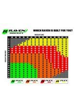 RAVEN 30 FLEX STICK