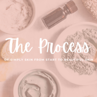 The Simply Skin Process