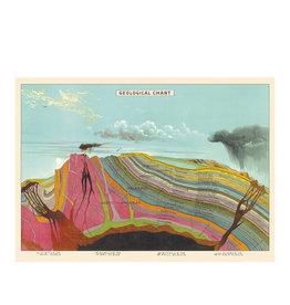 Giftwrap Geological Chart
