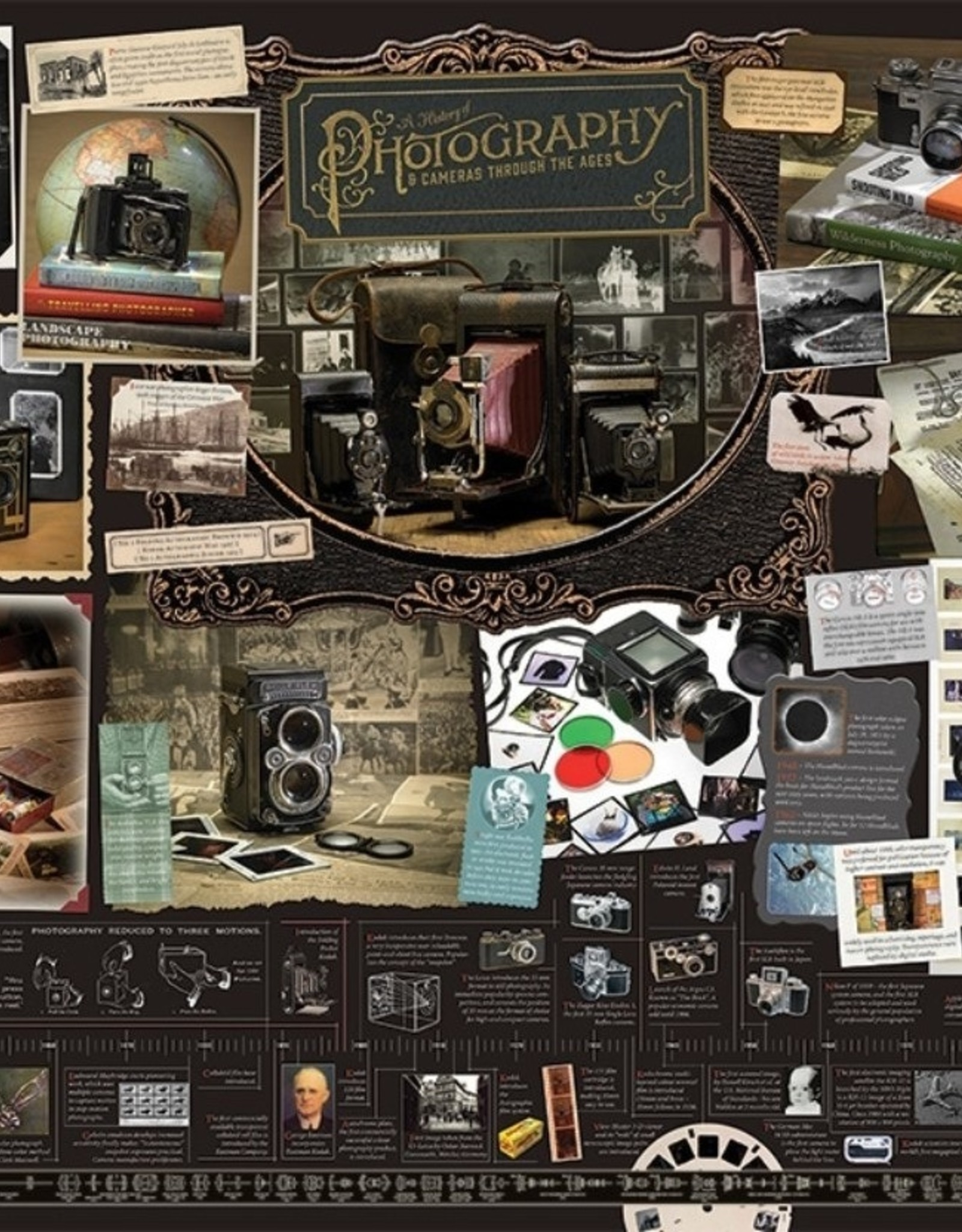 Puzzle History Of Photography