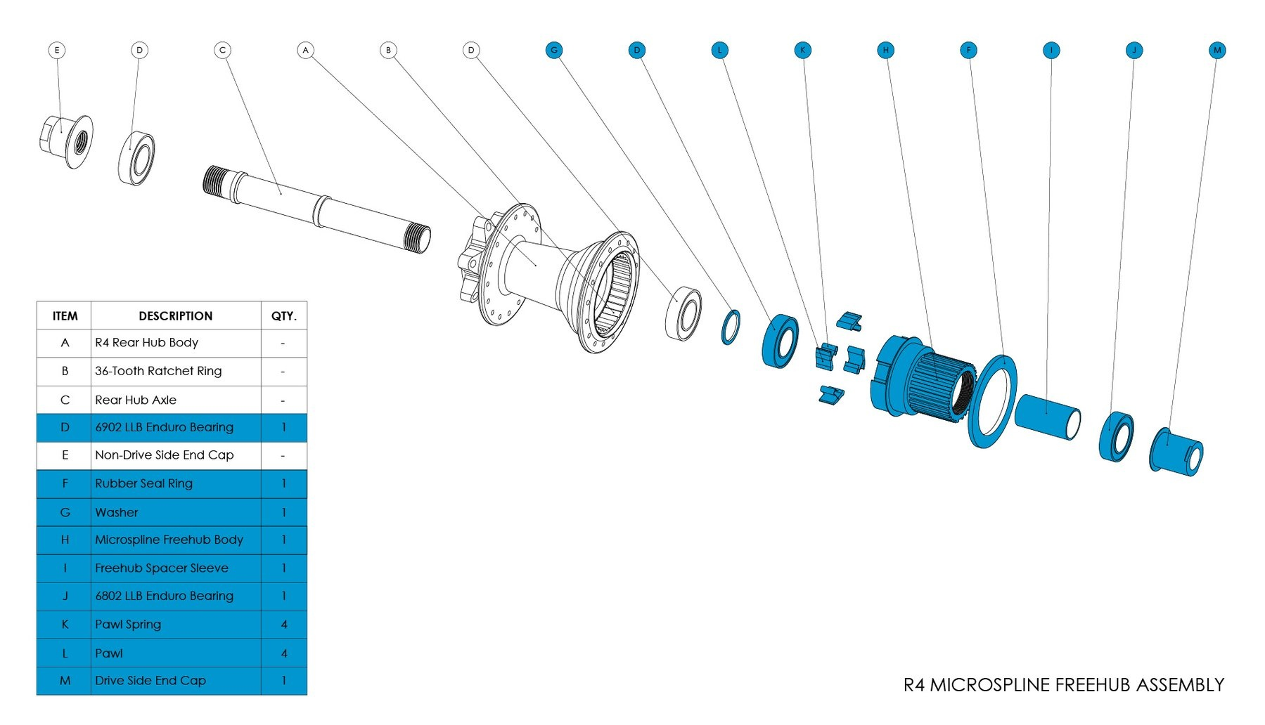 Chromag R4 Microspline Driver Phase / BA30-1