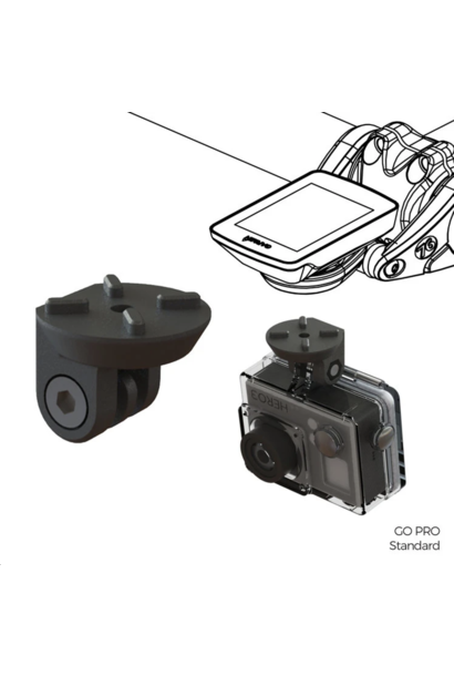 76 Projects | GoPro Standard Module