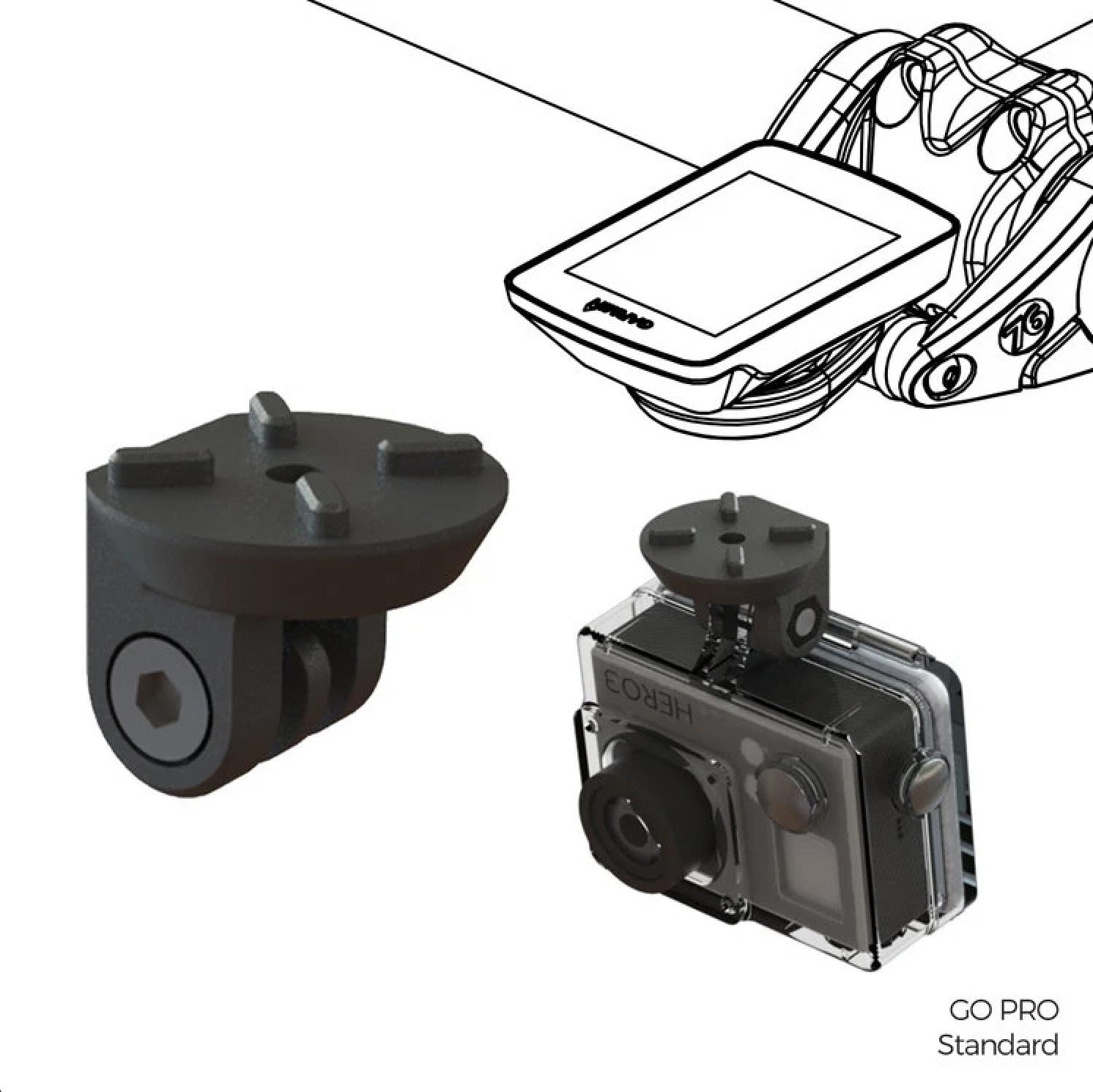 76 Projects   GoPro Standard Module-1