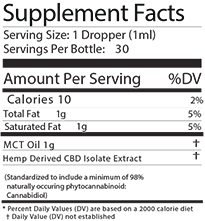 Tincture Pet: Bacon 1500mg-2