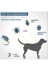 BAYER HEALTHCARE Seresto Flea & Tick Collar for Dogs, up to 18 lbs