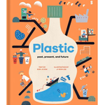 Plastic - Past, Present and Future