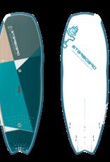 """Starboard 2021 Starboard 7'10""""x31.5"""" Hyper Nut Starlite"""