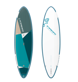 "Starboard 2021 STARBOARD WEDGE 10'2"" X 32"" STARLITE SUP"