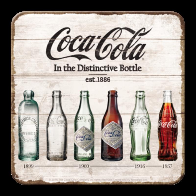 Coke- Bottle Time line- Coaster