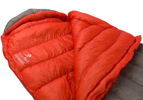 Choose a sleeping bag