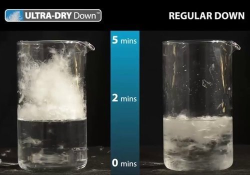 About Ultra Dry Down