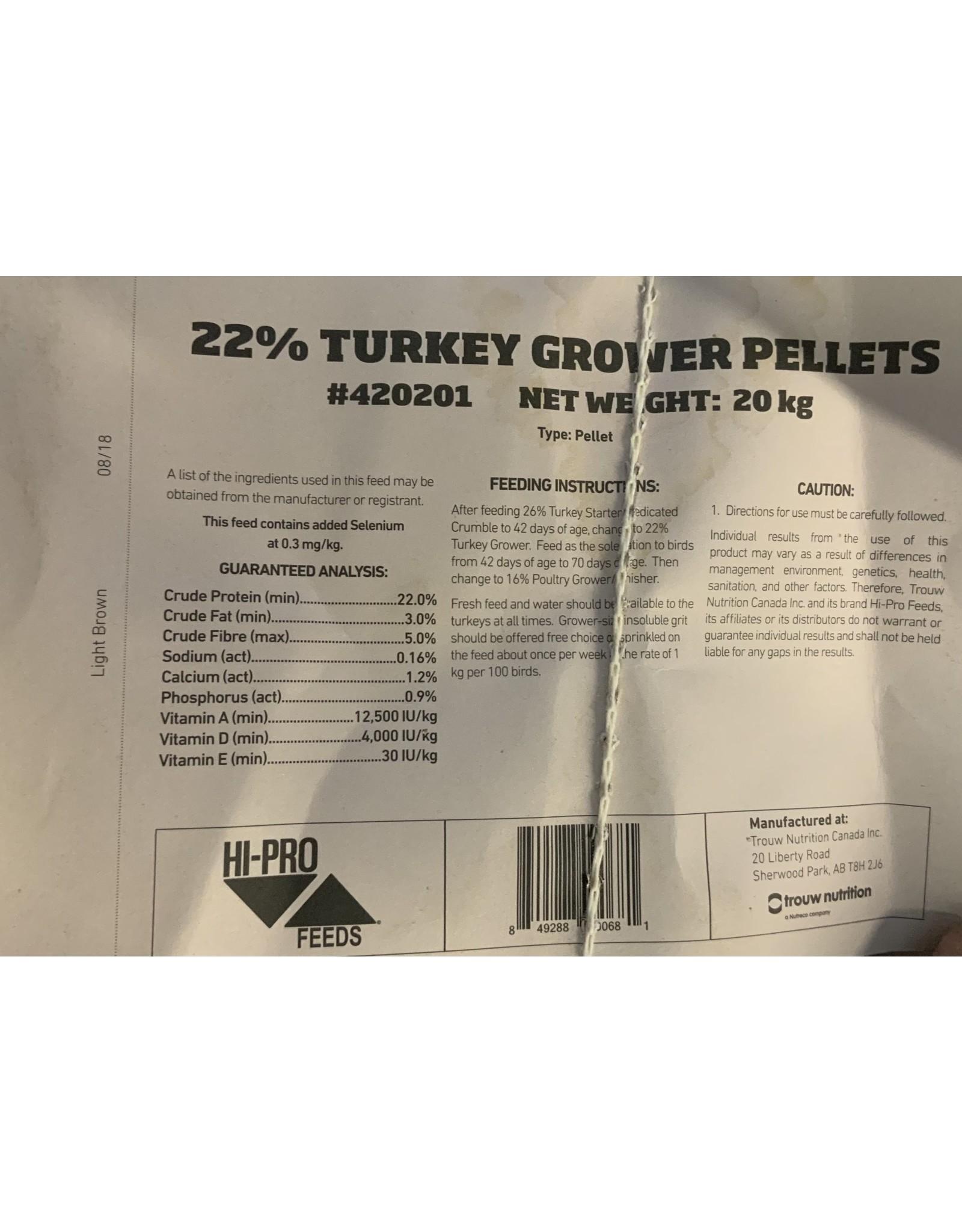 22% TURKEY GROWER