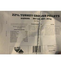 TURKEY - 22% TURKEY GROWER