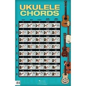 Hal Leonard Hal Leonard Ukulele Chord Poster