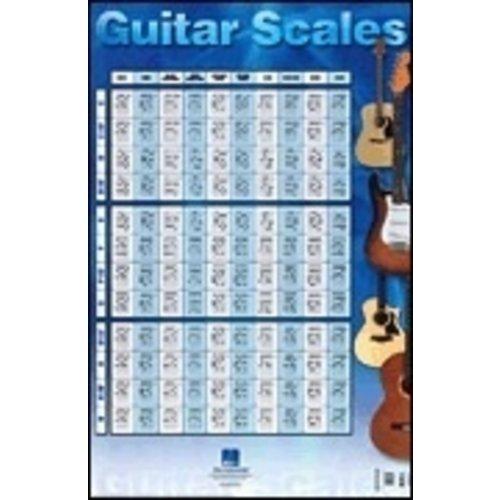 Hal Leonard Hal Leonard Guitar Scales Poster