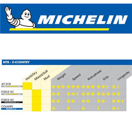 """MICHELIN TYRE MICHELIN FORCE XC COMPETITION 29x2.25"""""""