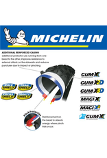 "MICHELIN MICHELIN FORCE XC COMPETITION 29x2.25"" TYRE"