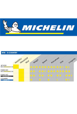 "MICHELIN TYRE MICHELIN JET XCR COMPETITION 29x2.25"" FOLD"