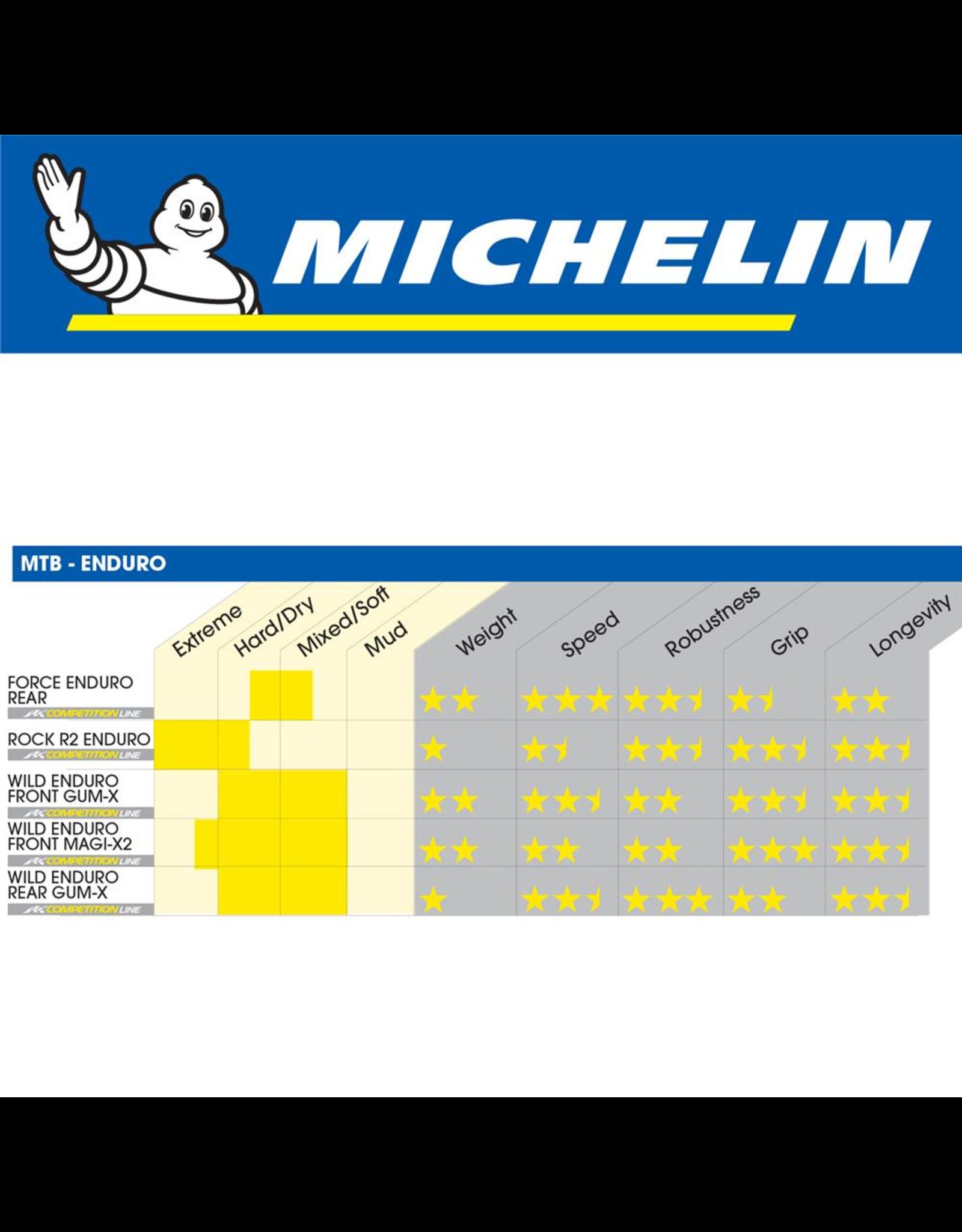 """MICHELIN TYRE MICHELIN ROCK R2 ENDURO FRONT MAGI-X 29x2.35"""" FOLD"""