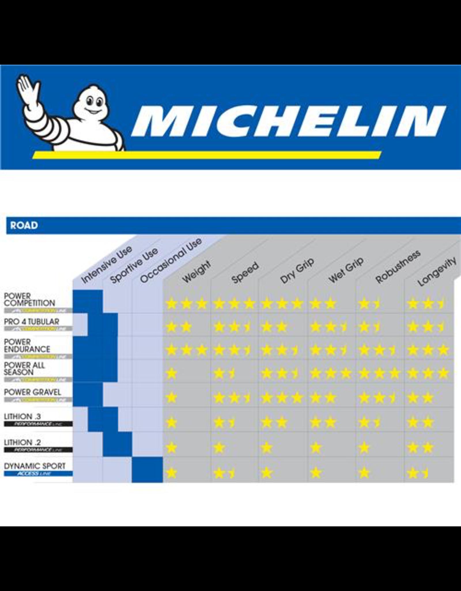 MICHELIN TYRE MICHELIN LITHION .2 PERFORMANCE 700 X 25C FOLD BLACK/GREY