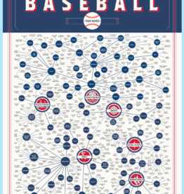 Pop Chart Lab P2-Baseball2 Pop Chart