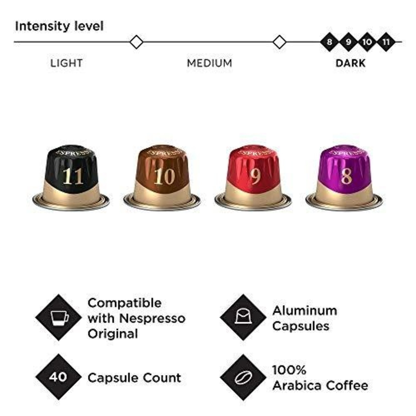 PEETS NESPRESSO  Pack of 10-Various