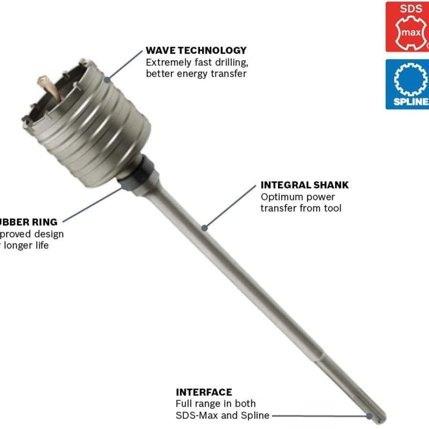"BOSCH HC8555 4 "" x 22"" Rotary Hammer Core Bit"