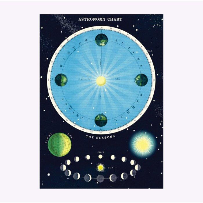 Affiche Cavallini Charte Astronomique